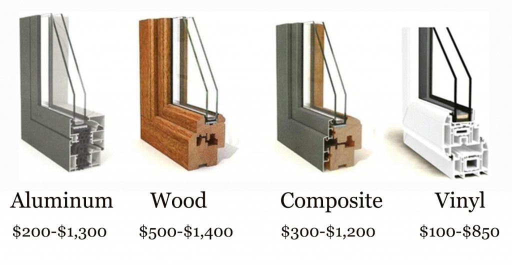 replacement window prices